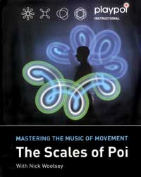 The Scales Of Poi